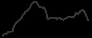 Bilde av teksten Bø Gravferd - med verdighet og omtanke